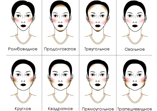 Makeup for different face types: conceal flaws and secreted dignity